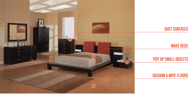 Mopify Bedroom Cleaning